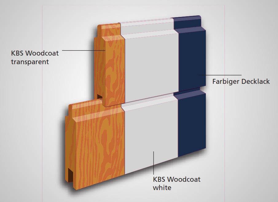 brandschutzbeschichtungen brandschutz bauprodukte baunetz wissen. Black Bedroom Furniture Sets. Home Design Ideas