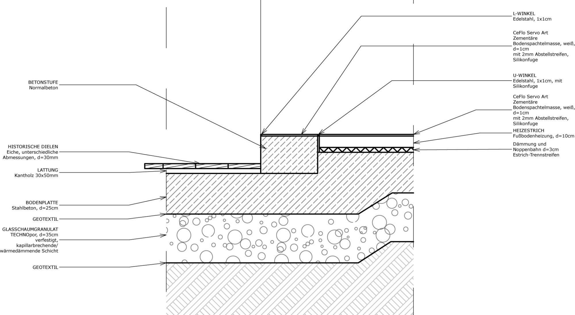 wohnhaus nocki in der m nchner au boden wohnen. Black Bedroom Furniture Sets. Home Design Ideas