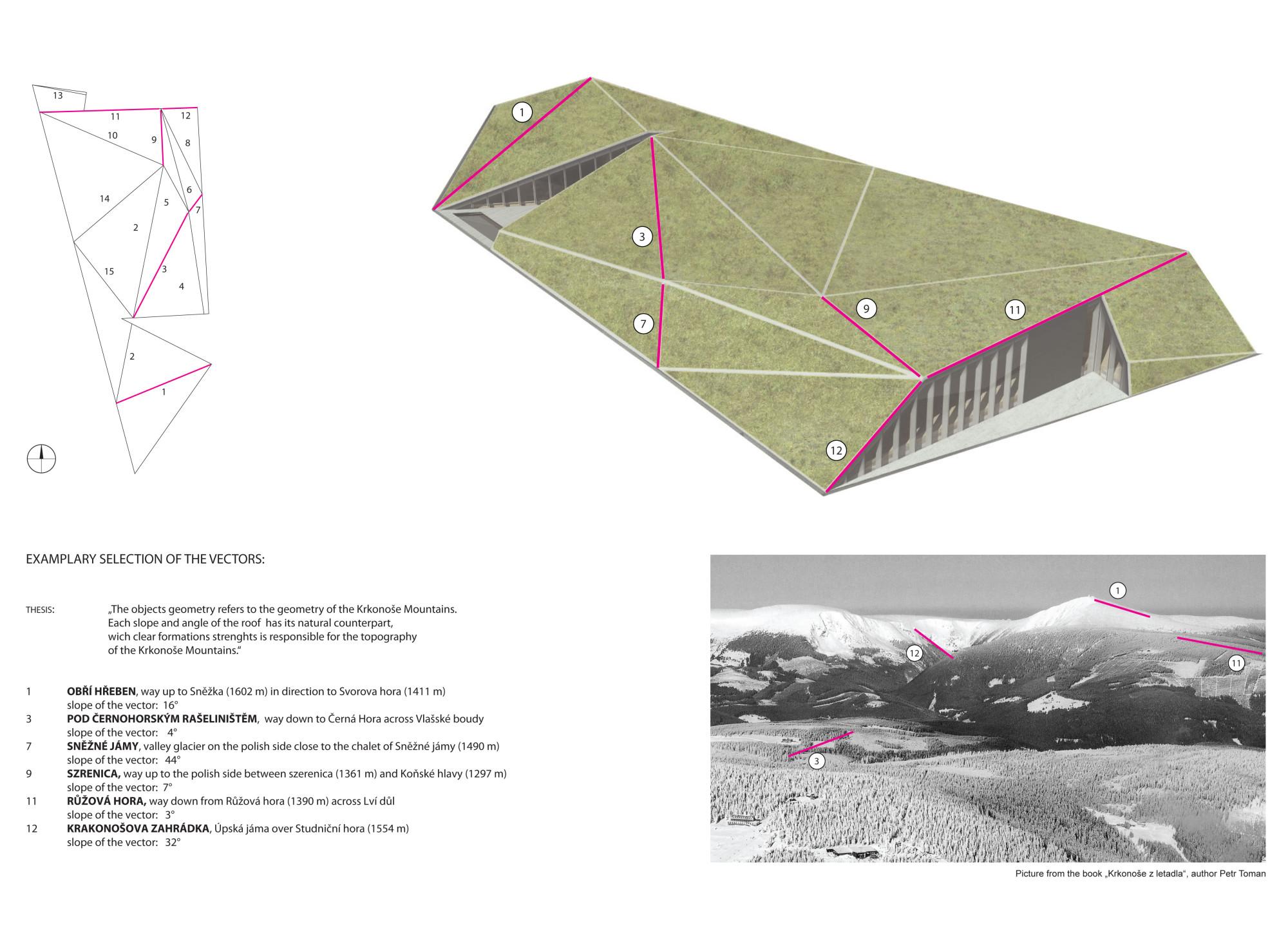 kcev umwelt bildungszentrum in vrchlabi geneigtes dach bildung baunetz wissen. Black Bedroom Furniture Sets. Home Design Ideas