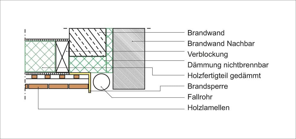au enwandbekleidungen im bereich der brandwand brandschutz baustoffe bauteile baunetz wissen. Black Bedroom Furniture Sets. Home Design Ideas