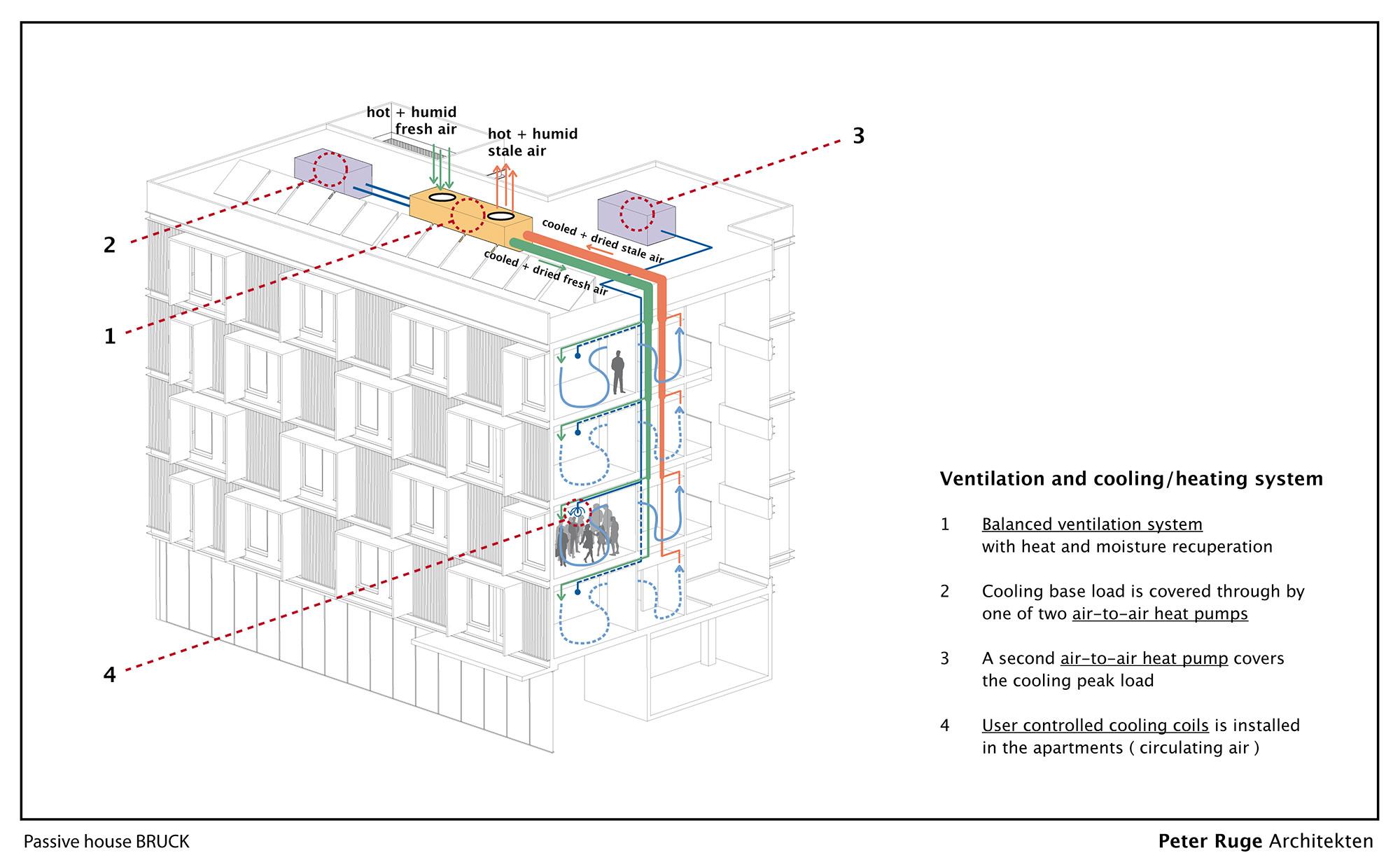 Atemberaubend Zwei Warmwasserbereiter Sanitär Diagramm Ideen - Der ...