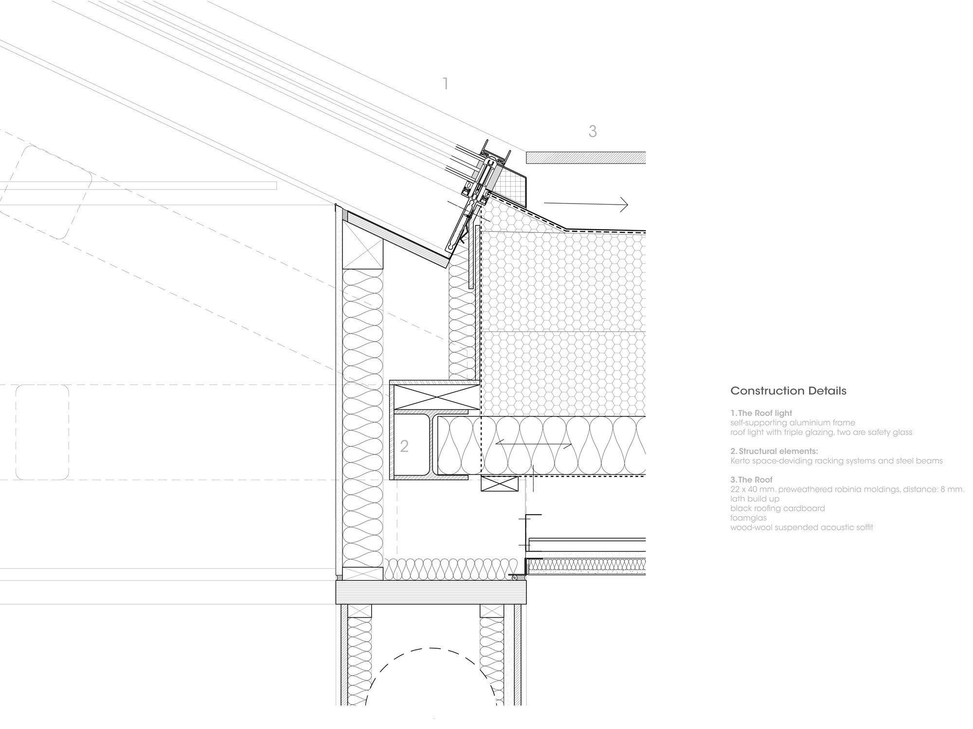 Oberlicht detail  Råå Kindergarten in Helsingborg | Geneigtes Dach | Bildung ...