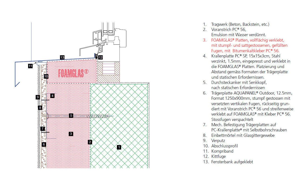w rmed mmverbundsystem bauphysik glossar baunetz wissen. Black Bedroom Furniture Sets. Home Design Ideas