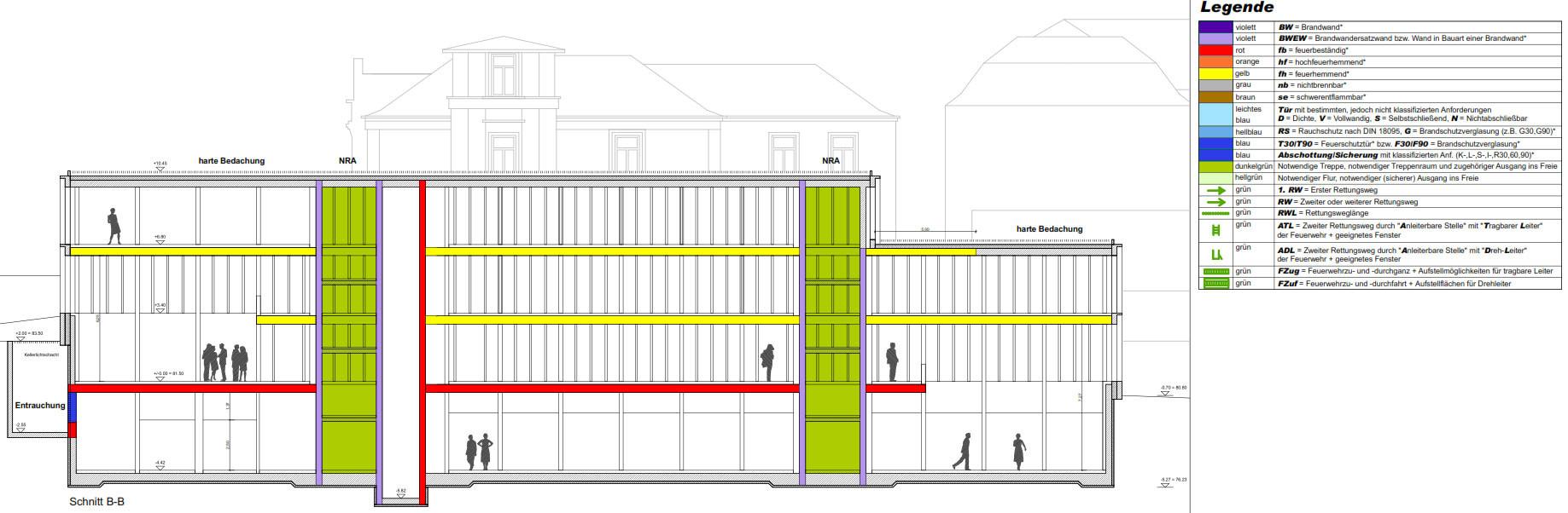 mediathek burg giebichenstein kunsthochschule halle. Black Bedroom Furniture Sets. Home Design Ideas
