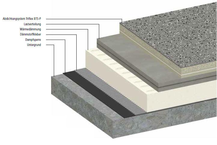 d mmsystem zur balkonsanierung bauphysik news produkte baunetz wissen. Black Bedroom Furniture Sets. Home Design Ideas
