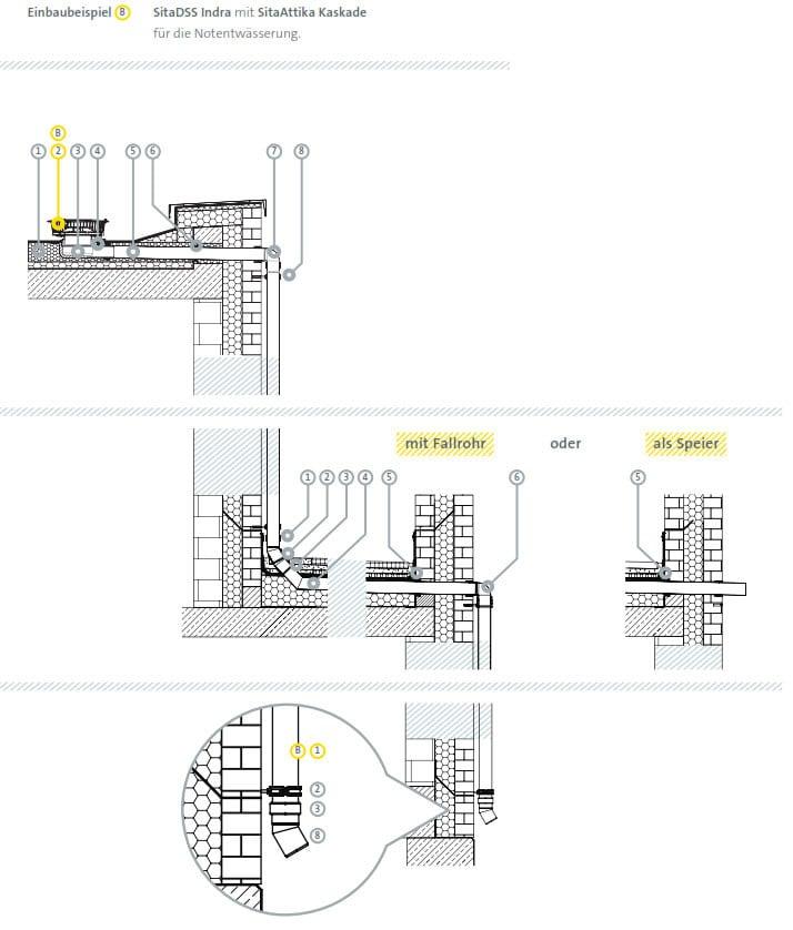 Sehr Entwässerung für gestaffelte Dachflächen | Flachdach | News KJ91
