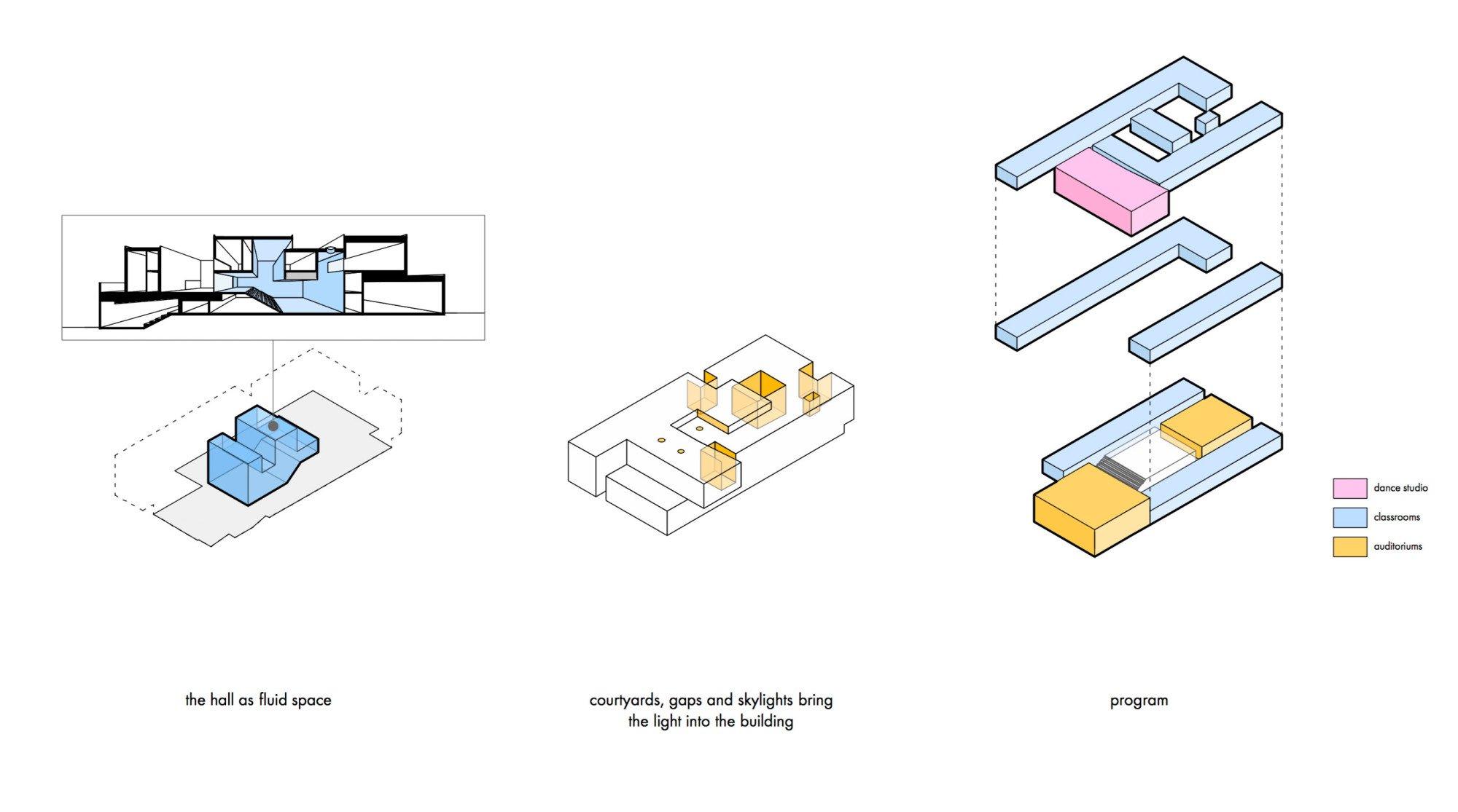 Beste Verdrahtung Eines 3 Wege Schalters Mit 3 Licht Diagramm Fotos ...
