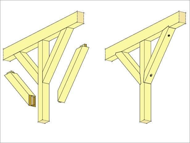 Kopfband geneigtes dach glossar baunetz wissen for Fachwerk strebe