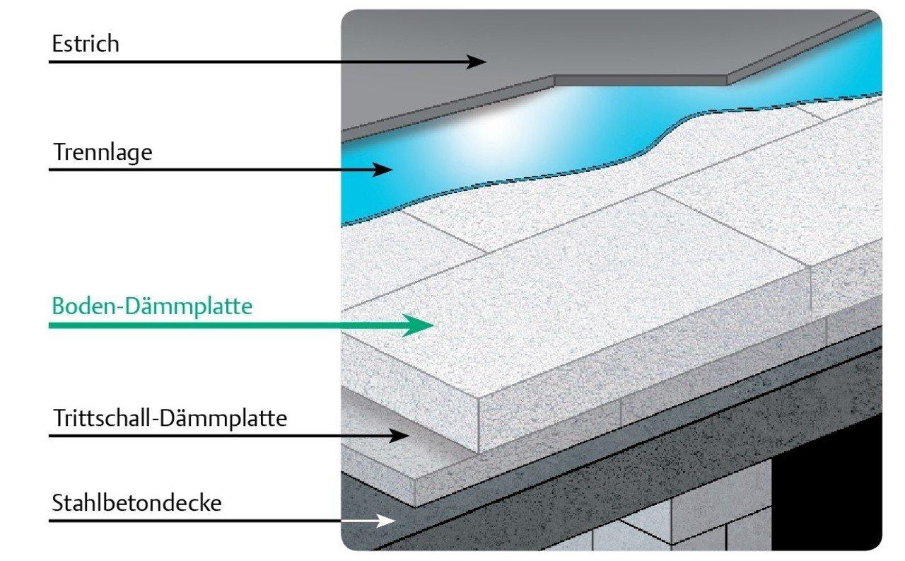 Schadstoffgeprüfte Bauteilsysteme für Bürogebäude | Gesund Bauen ...