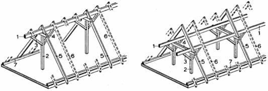 Dachstuhl schiefer glossar baunetz wissen - Dachstuhl ausbauen ...