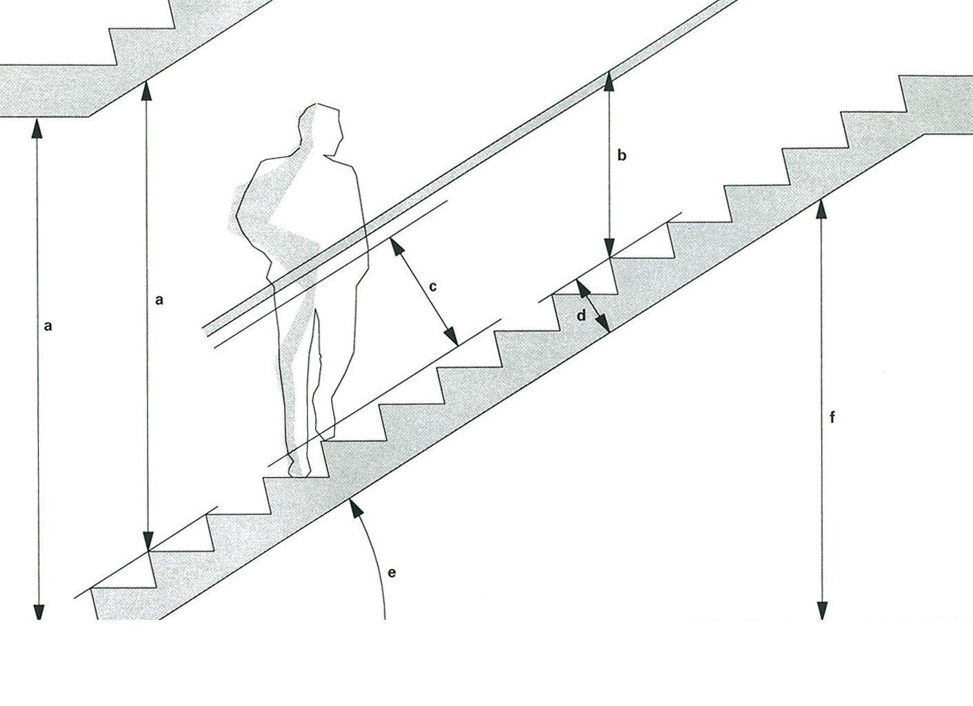 lichtraumprofil treppen glossar baunetz wissen. Black Bedroom Furniture Sets. Home Design Ideas
