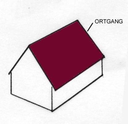 ortgang geneigtes dach glossar baunetz wissen. Black Bedroom Furniture Sets. Home Design Ideas