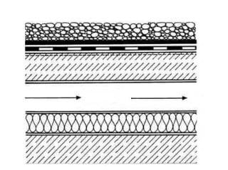 Gut bekannt Dämmung von belüfteten Flachdächern | Flachdach | Wärmeschutz QZ55