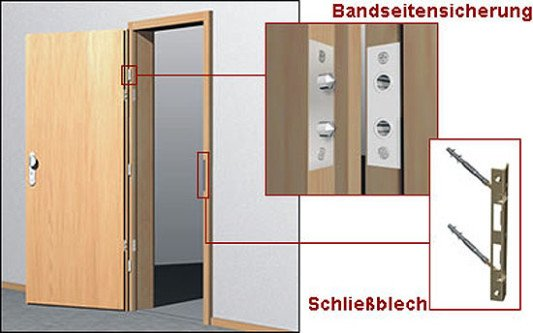 Bevorzugt Bandseitensicherung | Sicherheitstechnik | Glossar | Baunetz_Wissen YD48