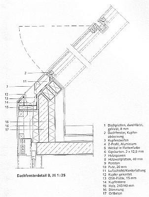 reihenwohnhaus in frankfurt oberrad geneigtes dach wohnen baunetz wissen. Black Bedroom Furniture Sets. Home Design Ideas