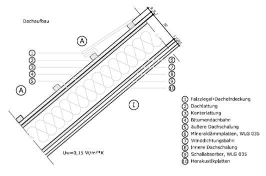 ein guter baumeister von h usern trapezblech dachaufbau. Black Bedroom Furniture Sets. Home Design Ideas