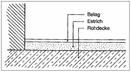 Estrichkonstruktion Verbundestrich Boden Estriche Baunetz Wissen