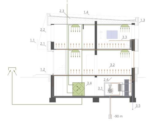 einfamilienhaus in berlin heizung wohnen baunetz wissen. Black Bedroom Furniture Sets. Home Design Ideas
