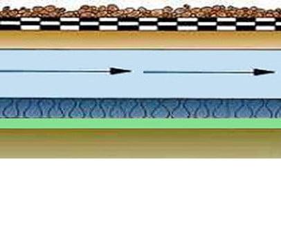Bekannt Dämmung von belüfteten Flachdächern | Flachdach | Wärmeschutz BM77