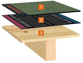 flachdachsysteml sungen flachdach einf hrung baunetz wissen. Black Bedroom Furniture Sets. Home Design Ideas