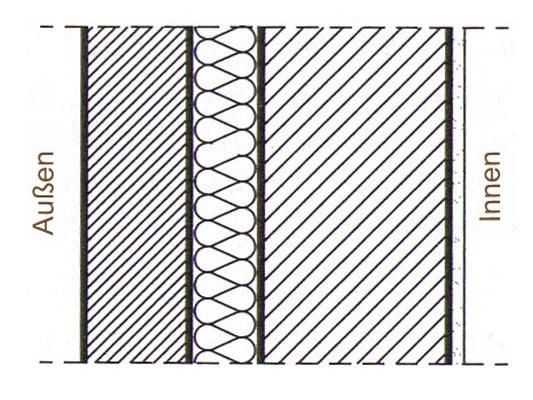 innend mmung ohne feuchtesch den altbau energieeinsparung baunetz wissen. Black Bedroom Furniture Sets. Home Design Ideas